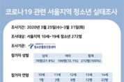 """""""서울시 청소년, 개학 연기로 '성적·학습부진' 걱정"""""""