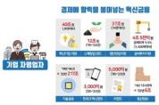 확고한 금융안정으로 '경제에 활력, 국민에 온기를'